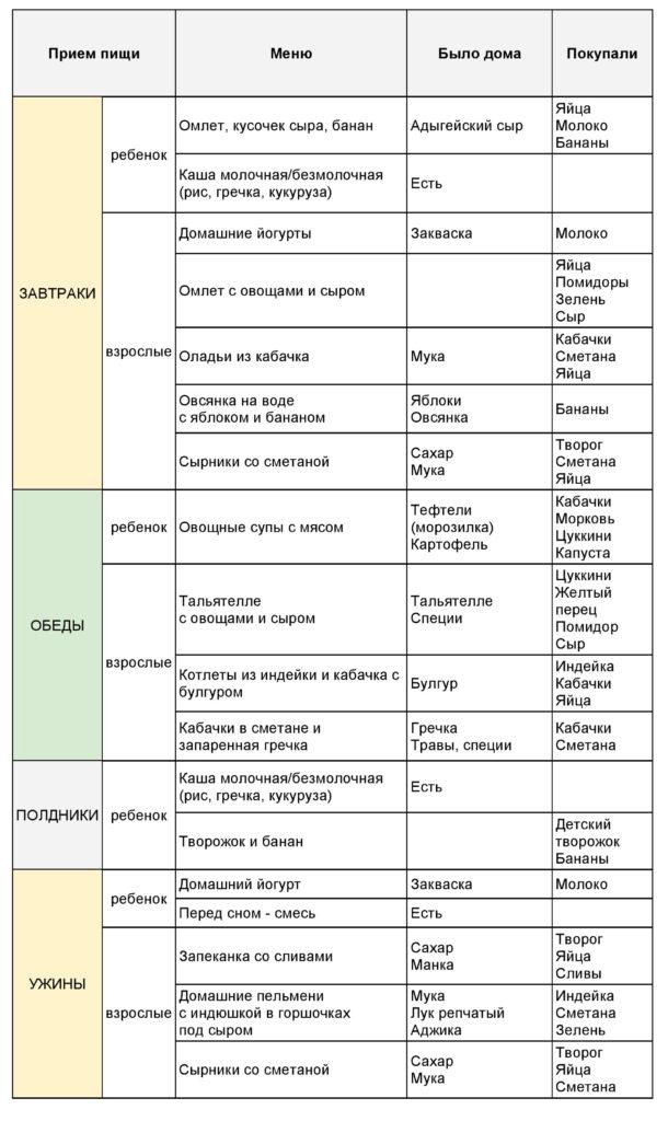 weeklymenu_mariam_kiev_1-page-001-1