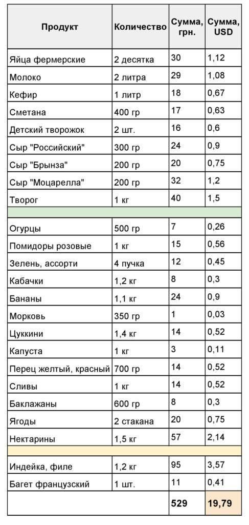weeklymenu_mariam_kiev_2-page-001-1